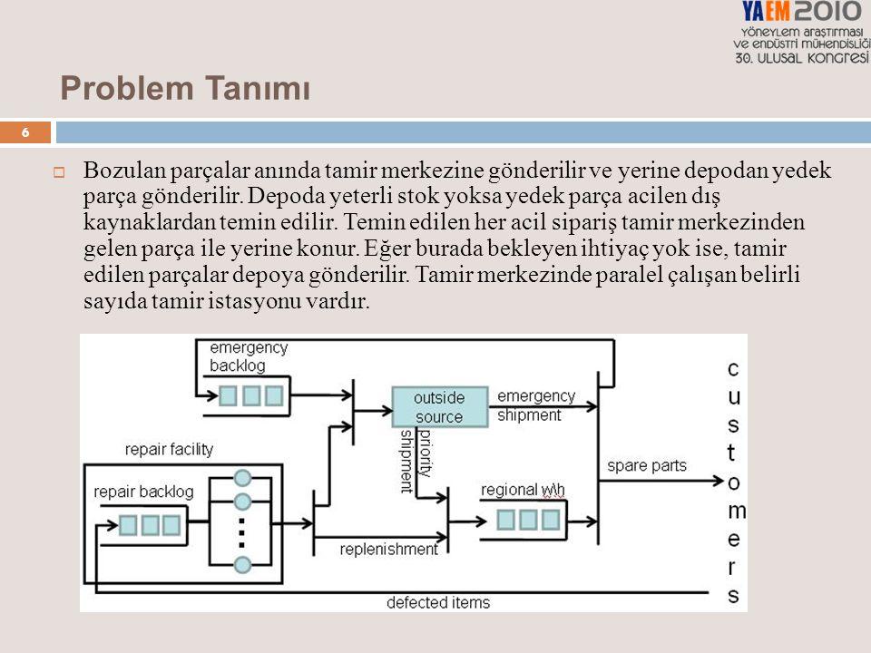 Problem Tanımı 6.