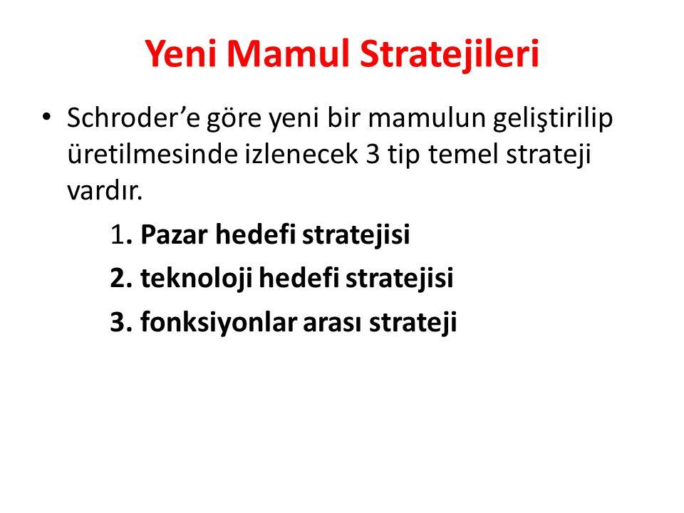 Yeni Mamul Stratejileri