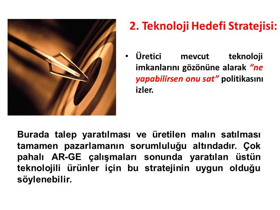 2. Teknoloji Hedefi Stratejisi:
