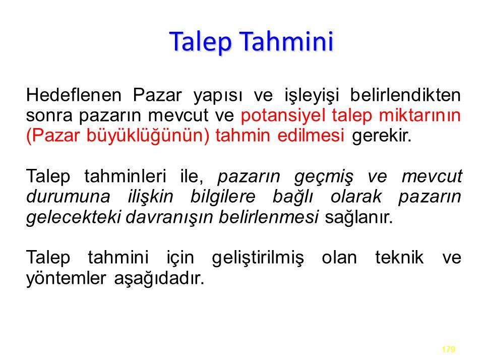 Talep Tahmini