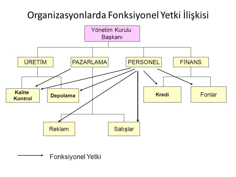 Organizasyonlarda Fonksiyonel Yetki İlişkisi