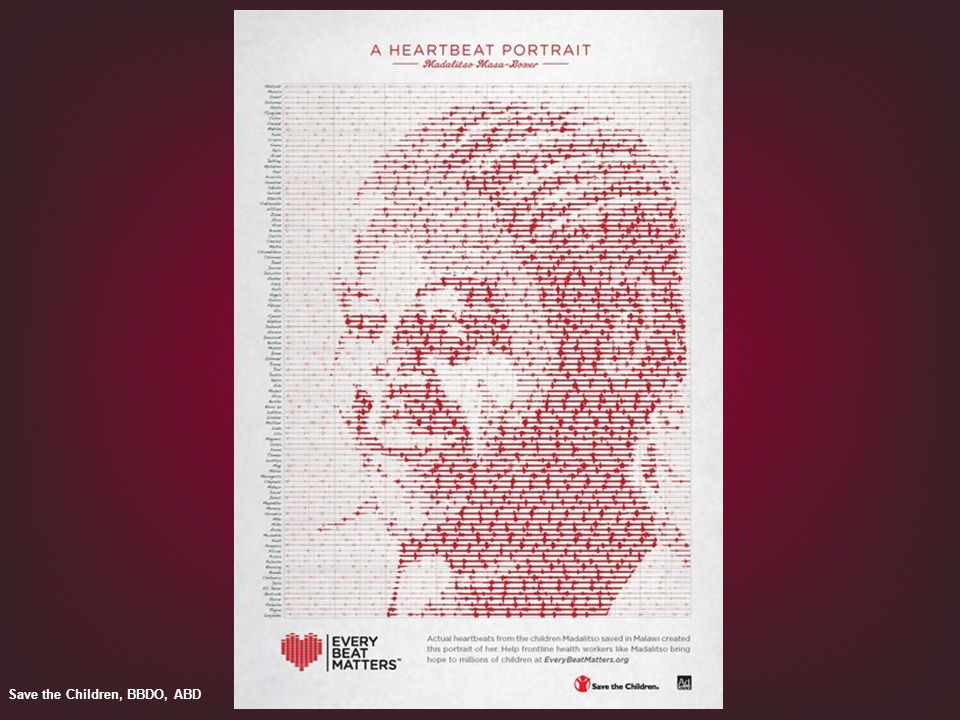 Save the Children, BBDO, ABD