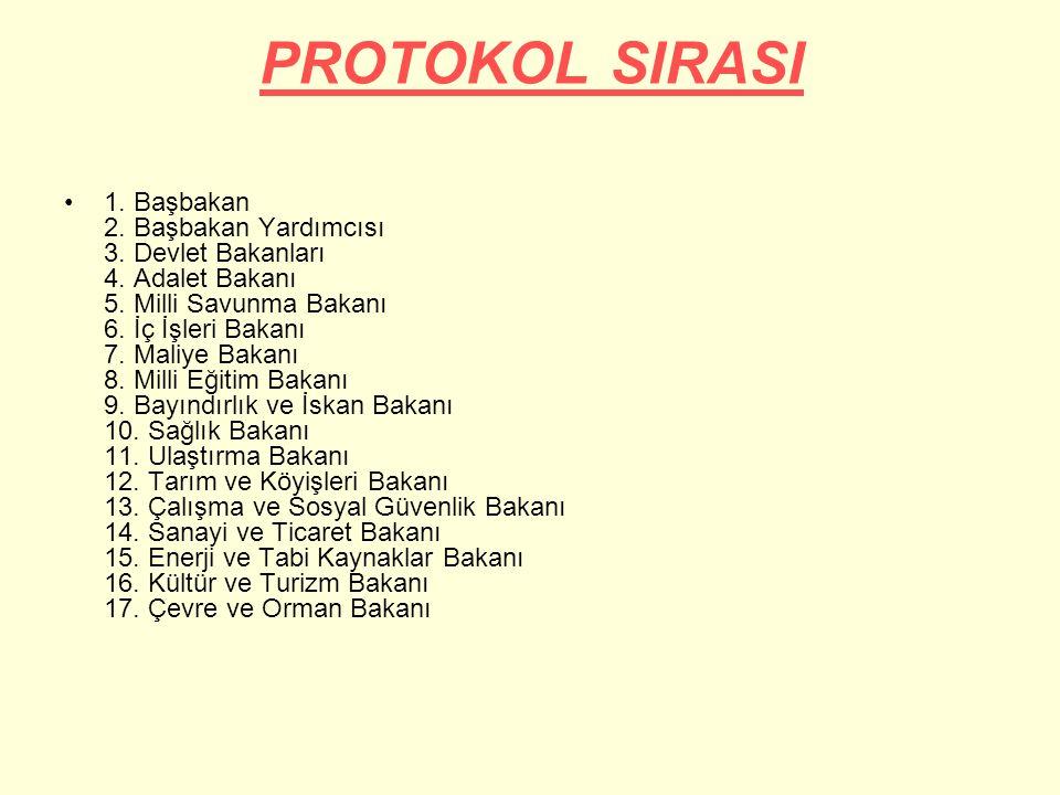 PROTOKOL SIRASI