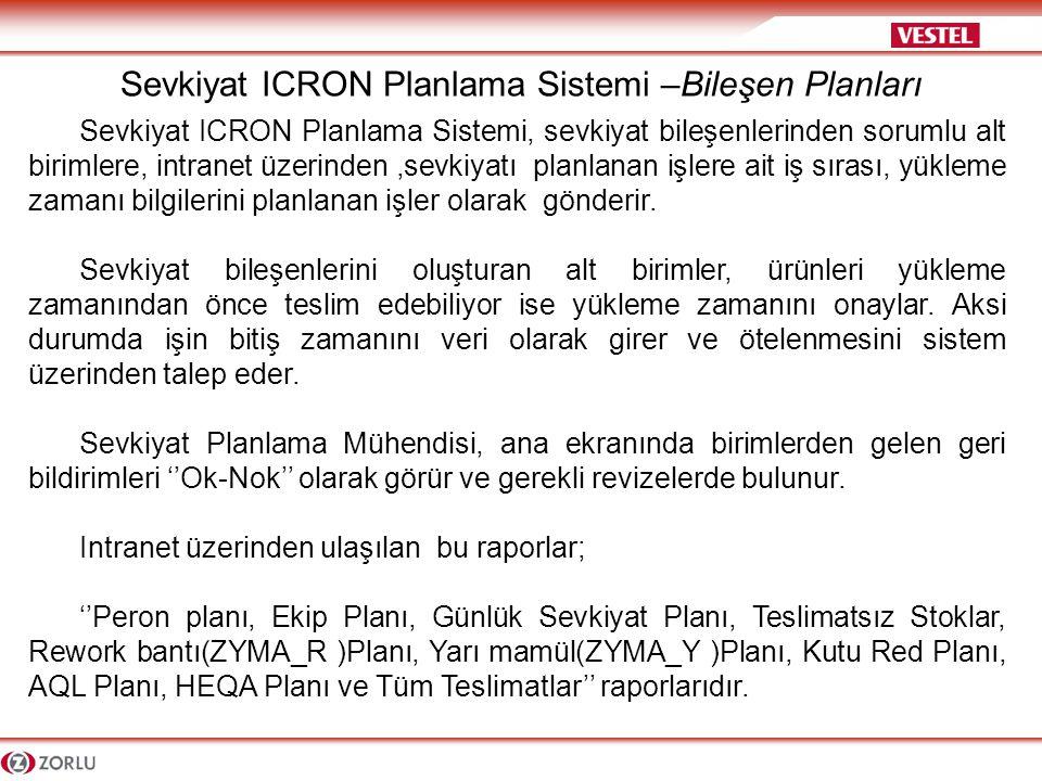 Sevkiyat ICRON Planlama Sistemi –Bileşen Planları
