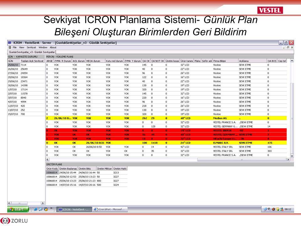 Sevkiyat ICRON Planlama Sistemi- Günlük Plan Bileşeni Oluşturan Birimlerden Geri Bildirim