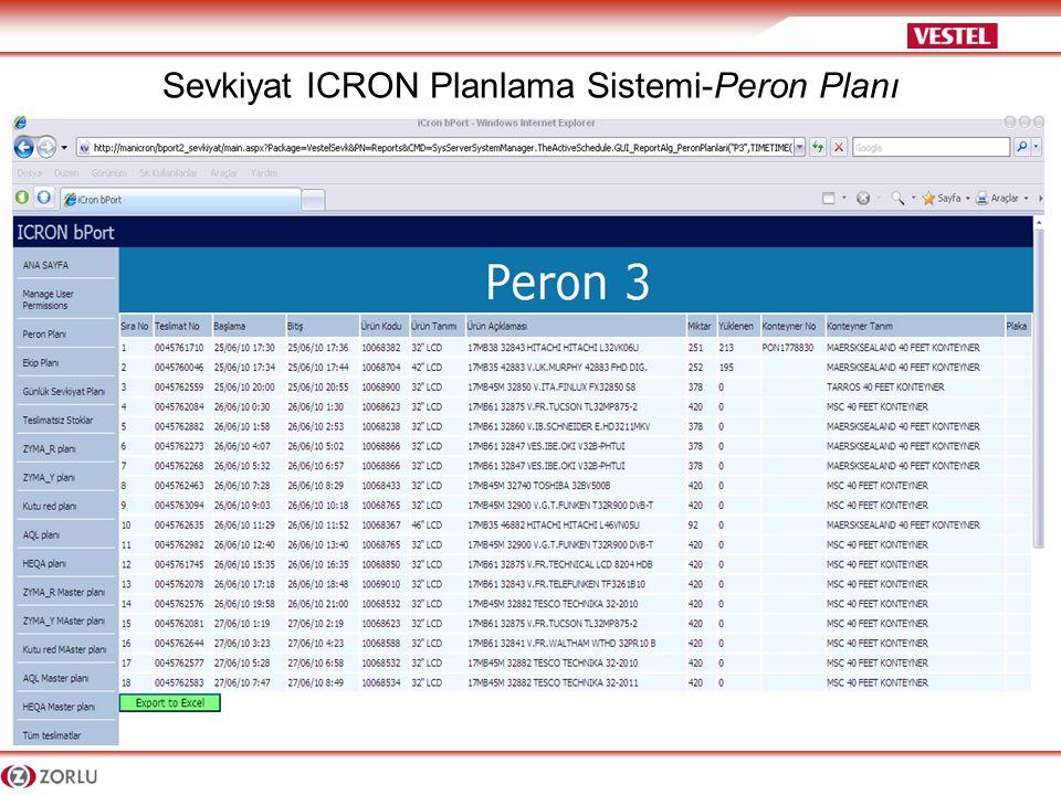 Sevkiyat ICRON Planlama Sistemi-Peron Planı