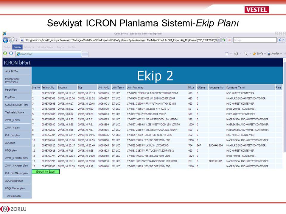 Sevkiyat ICRON Planlama Sistemi-Ekip Planı