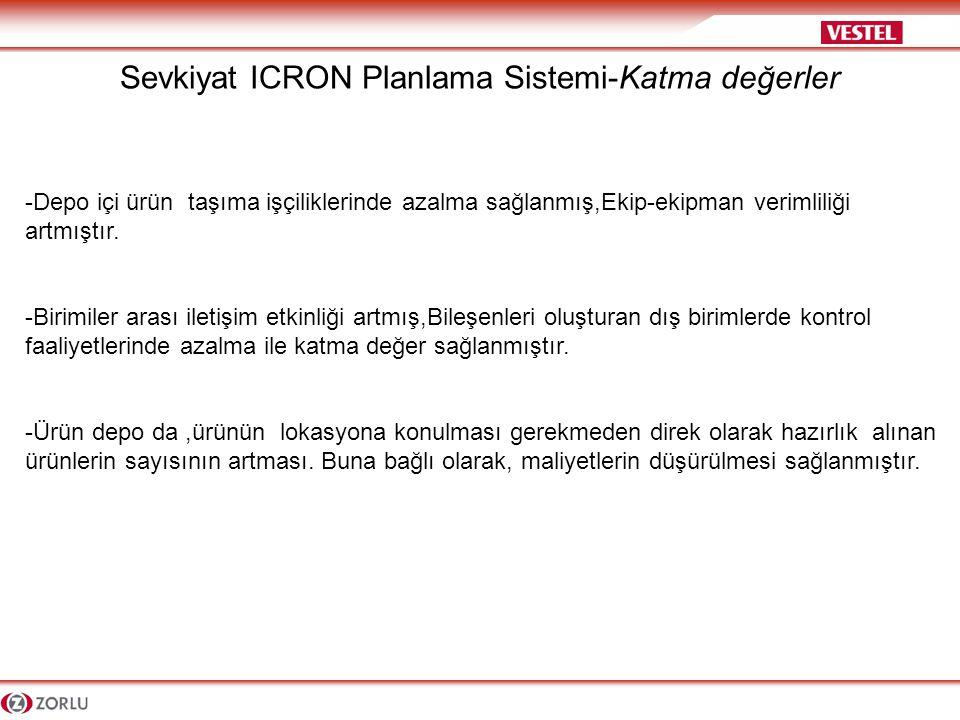 Sevkiyat ICRON Planlama Sistemi-Katma değerler