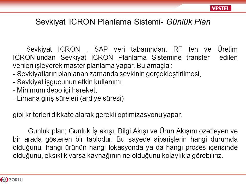 Sevkiyat ICRON Planlama Sistemi- Günlük Plan