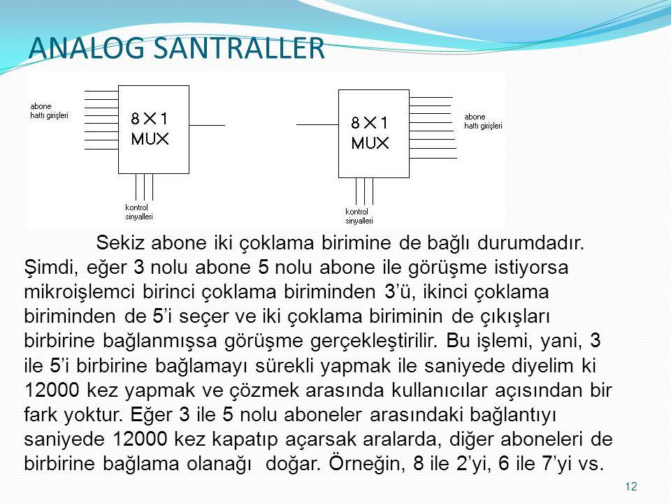 ANALOG SANTRALLER