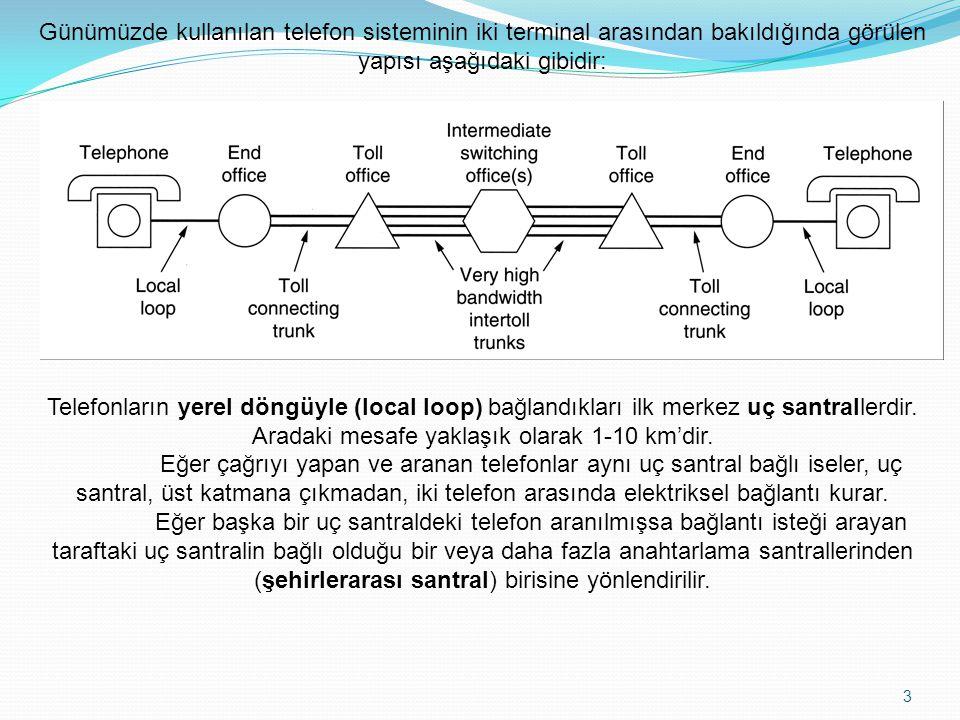 Günümüzde kullanılan telefon sisteminin iki terminal arasından bakıldığında görülen yapısı aşağıdaki gibidir: