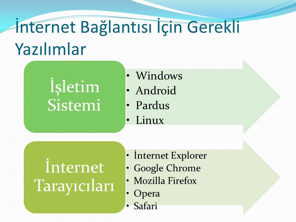İnternet Bağlantısı İçin Gerekli Yazılımlar