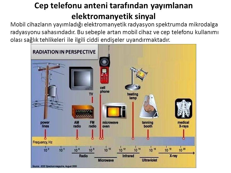 Cep telefonu anteni tarafından yayımlanan elektromanyetik sinyal