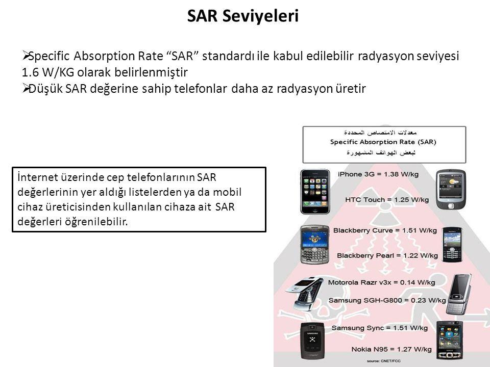 SAR Seviyeleri Specific Absorption Rate SAR standardı ile kabul edilebilir radyasyon seviyesi 1.6 W/KG olarak belirlenmiştir.