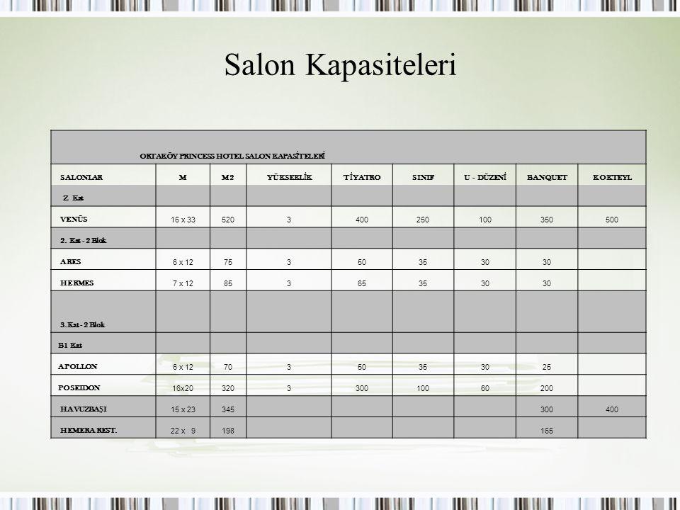 Salon Kapasiteleri ORTAKÖY PRINCESS HOTEL SALON KAPASİTELERİ SALONLAR
