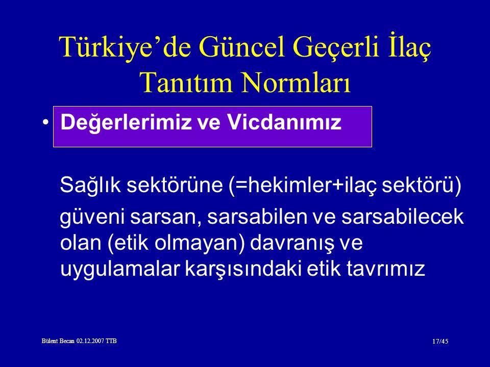 Türkiye'de Güncel Geçerli İlaç Tanıtım Normları