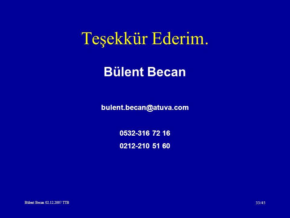 Teşekkür Ederim. Bülent Becan bulent.becan@atuva.com 0532-316 72 16