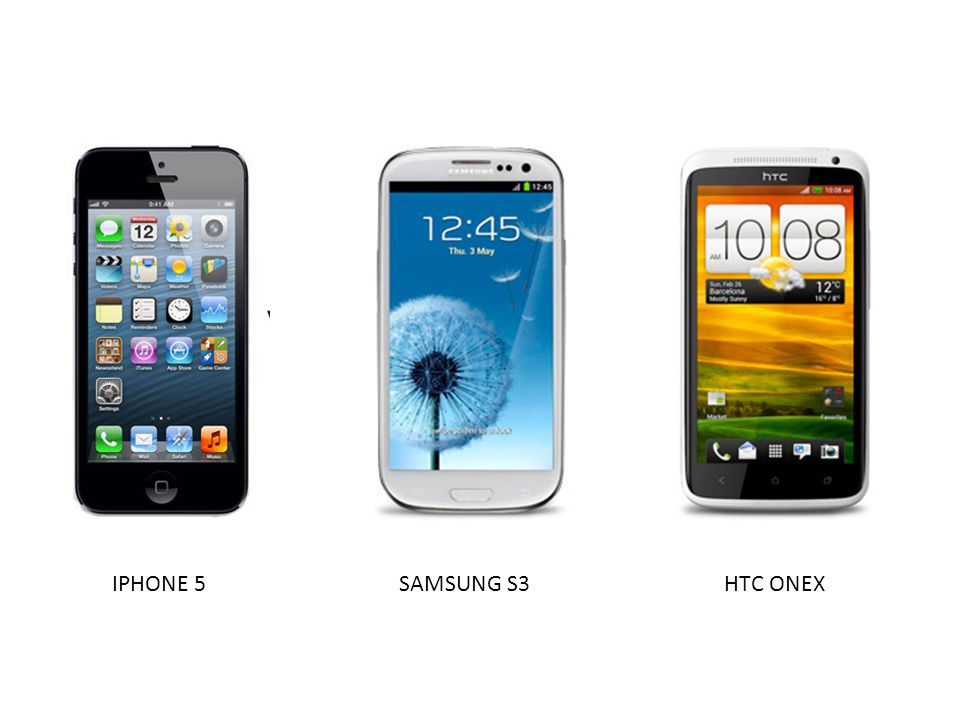 IPHONE 5 SAMSUNG S3 HTC ONEX