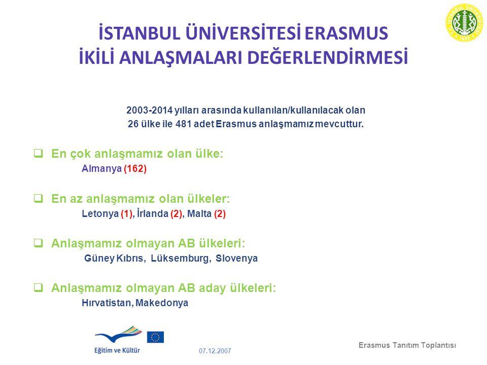 İSTANBUL ÜNİVERSİTESİ ERASMUS İKİLİ ANLAŞMALARI DEĞERLENDİRMESİ