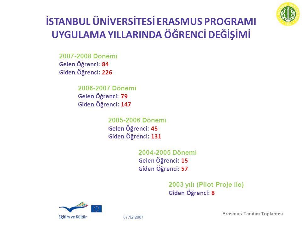 İSTANBUL ÜNİVERSİTESİ ERASMUS PROGRAMI UYGULAMA YILLARINDA ÖĞRENCİ DEĞİŞİMİ