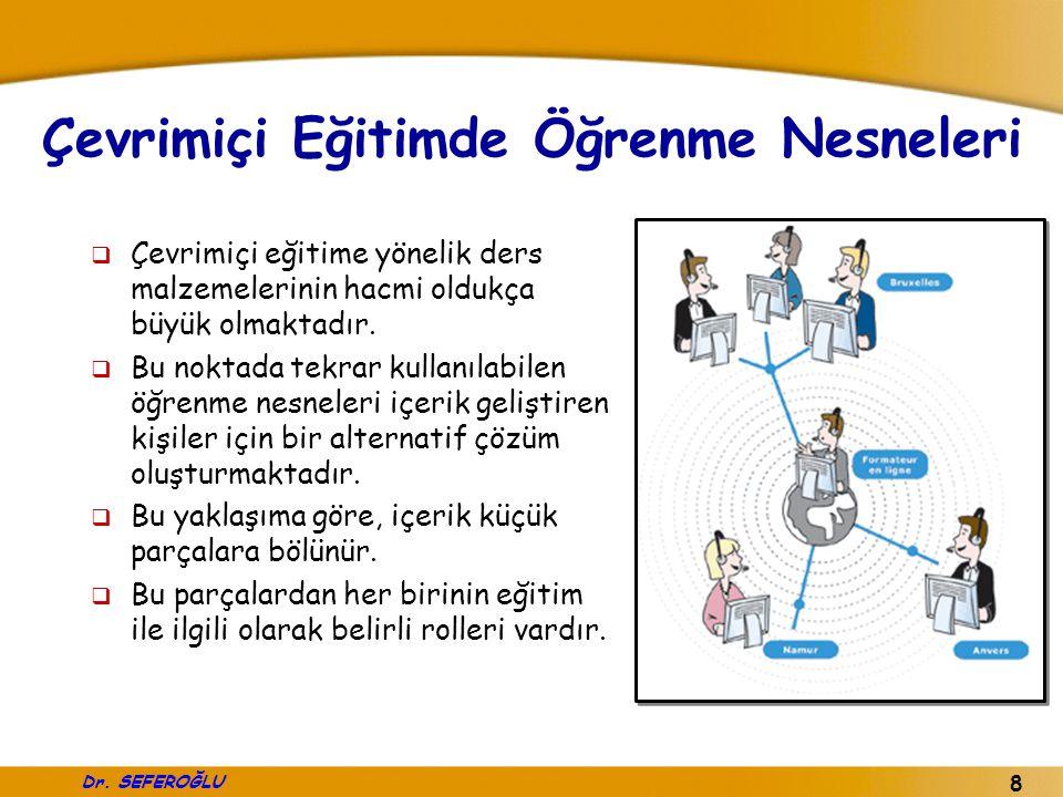 Çevrimiçi Eğitimde Öğrenme Nesneleri
