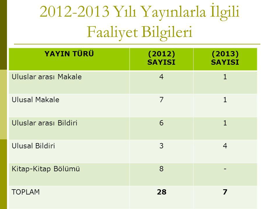 2012-2013 Yılı Yayınlarla İlgili Faaliyet Bilgileri