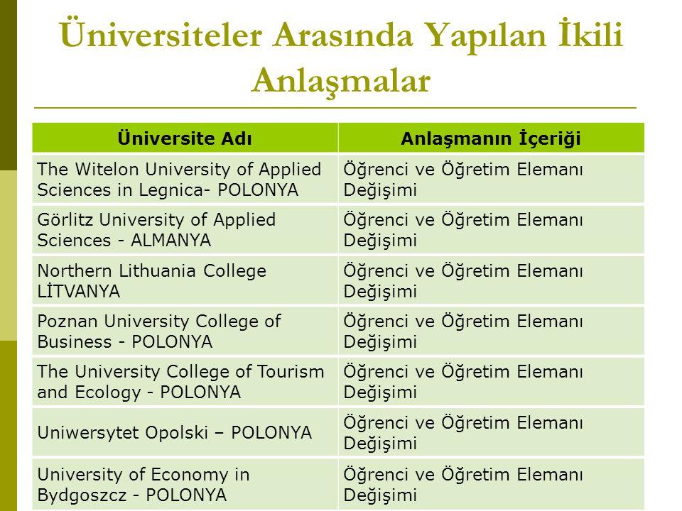 Üniversiteler Arasında Yapılan İkili Anlaşmalar