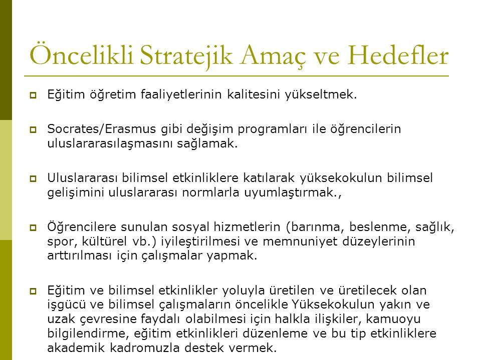 Öncelikli Stratejik Amaç ve Hedefler