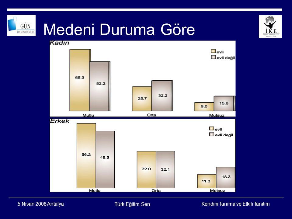 Medeni Duruma Göre 5 Nisan 2008 Antalya Türk Eğitim-Sen