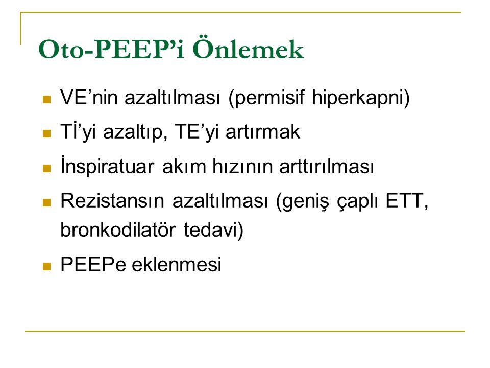 Oto-PEEP'i Önlemek VE'nin azaltılması (permisif hiperkapni)