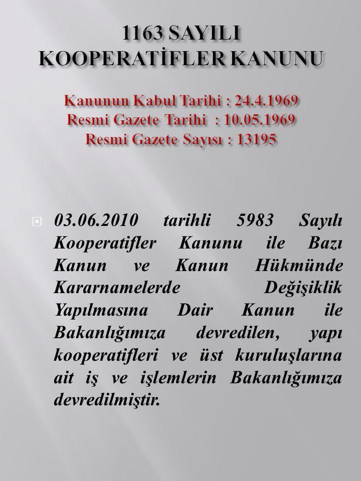 1163 SAYILI KOOPERATİFLER KANUNU Kanunun Kabul Tarihi : 24. 4