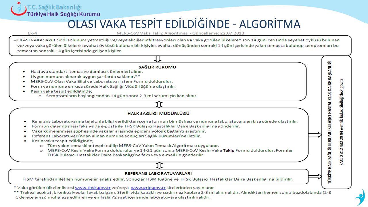 OLASI VAKA TESPİT EDİLDİĞİNDE - ALGORİTMA