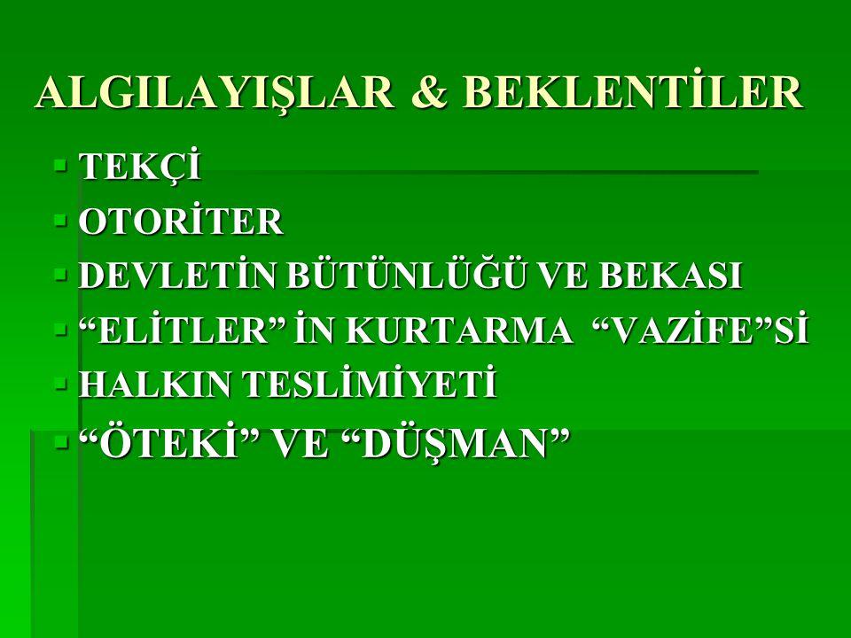 ALGILAYIŞLAR & BEKLENTİLER