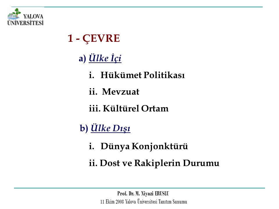 1 - ÇEVRE i. Hükümet Politikası ii. Mevzuat iii. Kültürel Ortam