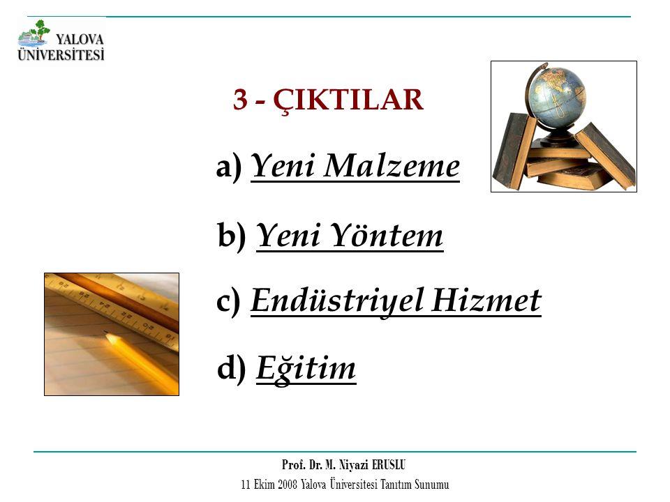b) Yeni Yöntem c) Endüstriyel Hizmet d) Eğitim 3 - ÇIKTILAR