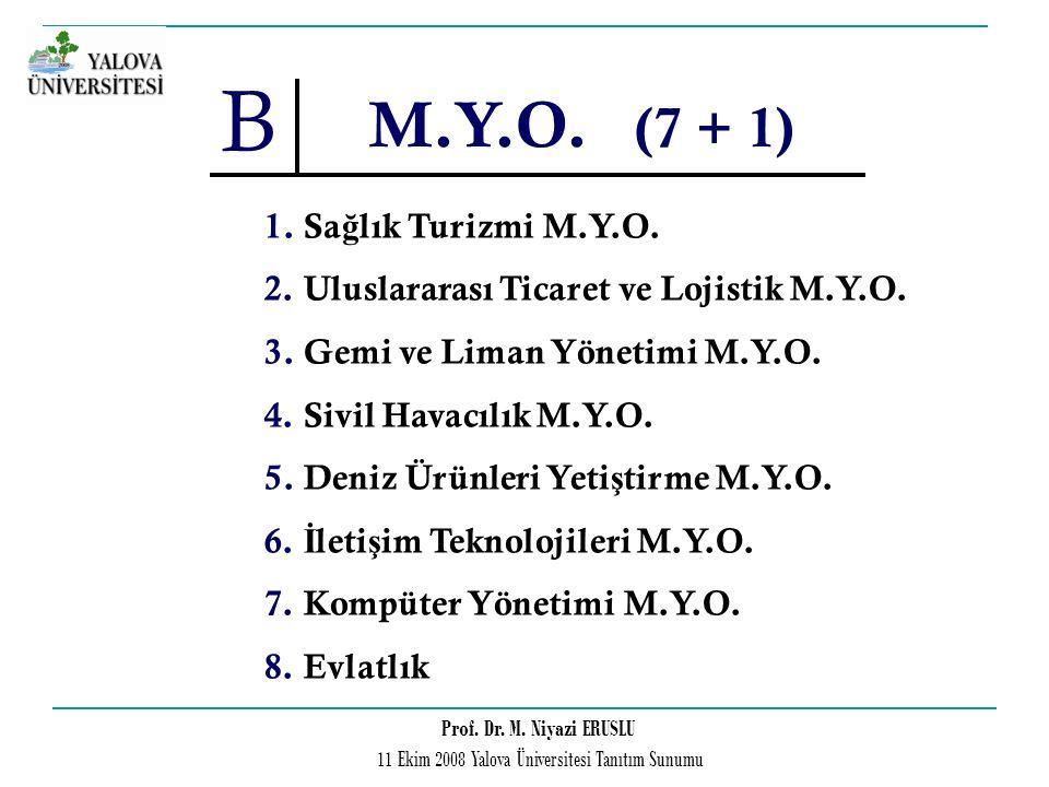 B M.Y.O. (7 + 1) Sağlık Turizmi M.Y.O.