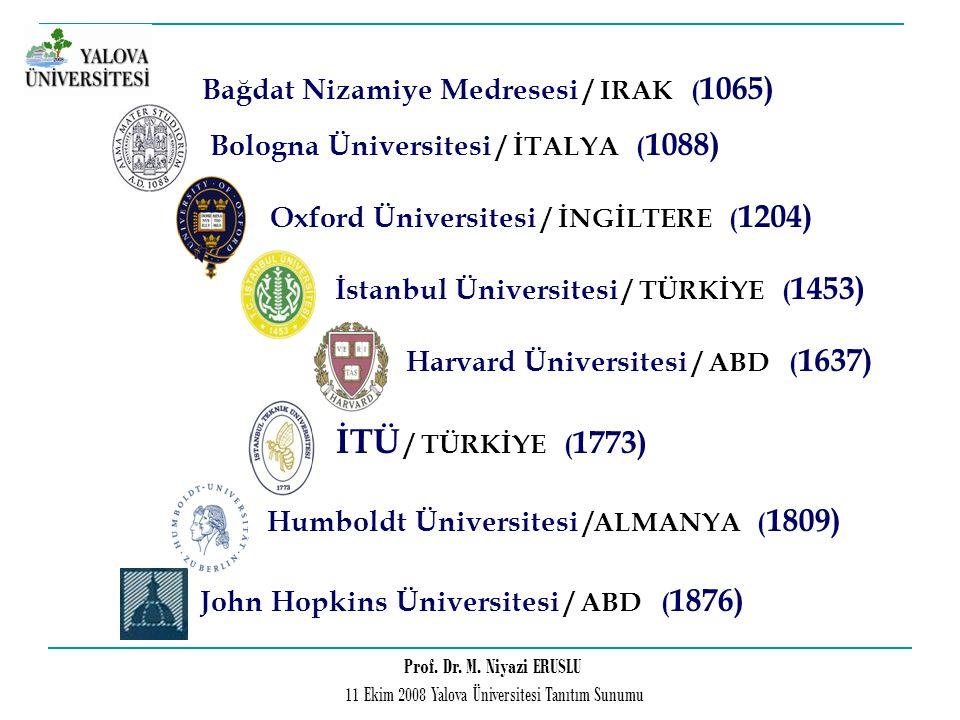 İTÜ / TÜRKİYE (1773) Bağdat Nizamiye Medresesi / IRAK (1065)