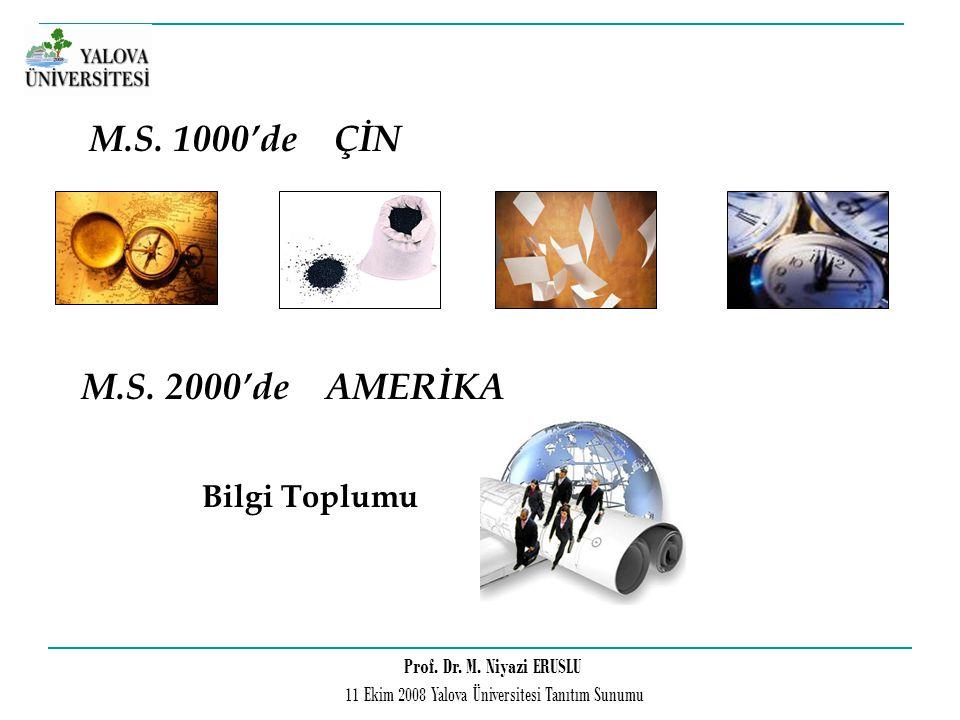 M.S. 1000'de ÇİN M.S. 2000'de AMERİKA Bilgi Toplumu