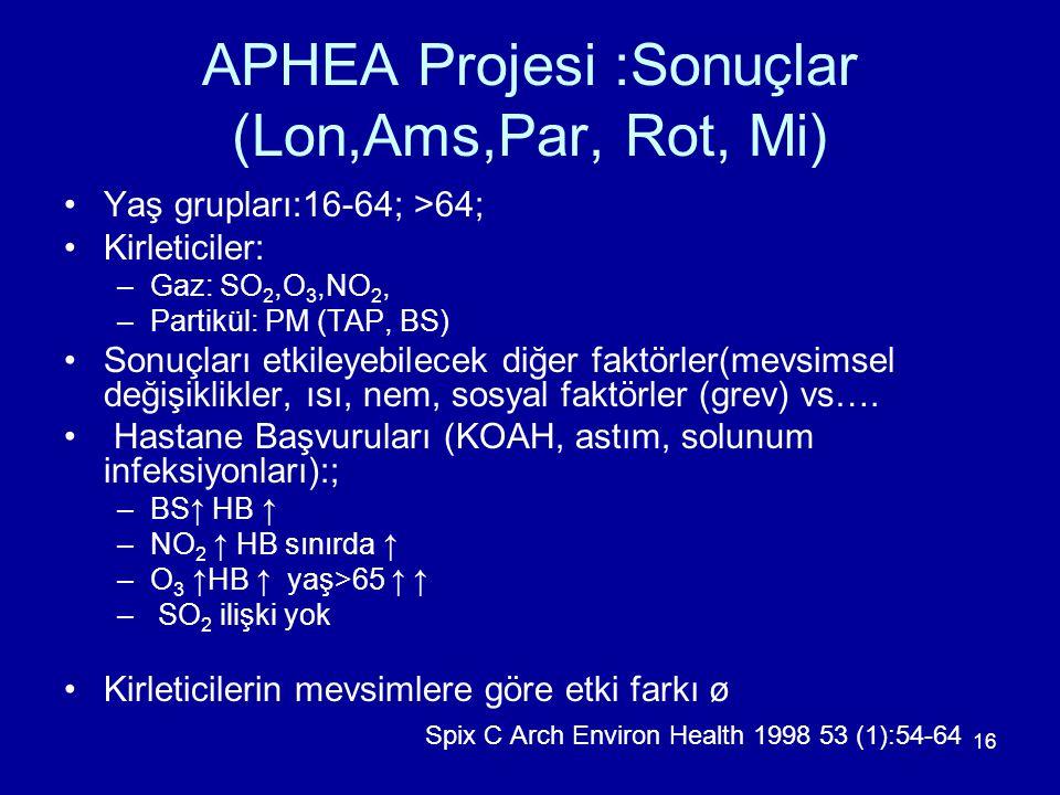 APHEA Projesi :Sonuçlar (Lon,Ams,Par, Rot, Mi)