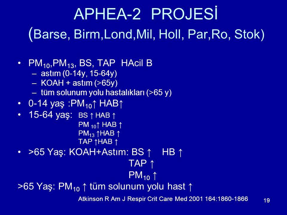 APHEA-2 PROJESİ (Barse, Birm,Lond,Mil, Holl, Par,Ro, Stok)