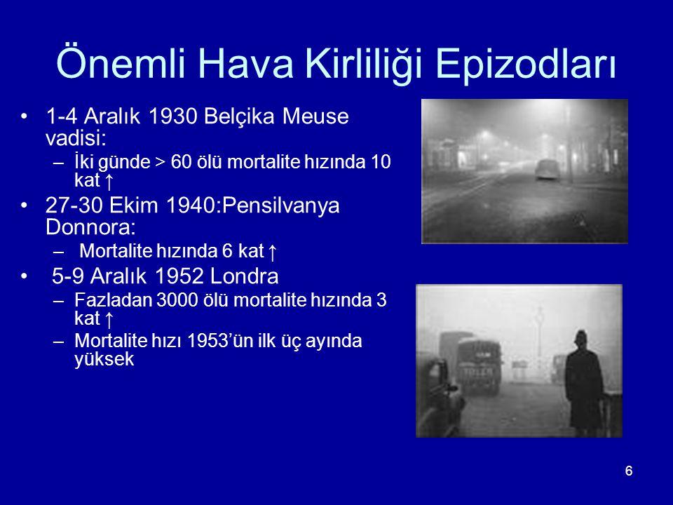 Önemli Hava Kirliliği Epizodları