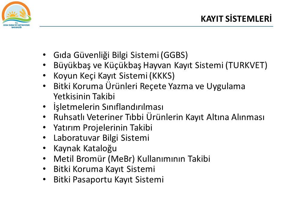 KAYIT SİSTEMLERİ Gıda Güvenliği Bilgi Sistemi (GGBS) Büyükbaş ve Küçükbaş Hayvan Kayıt Sistemi (TURKVET)