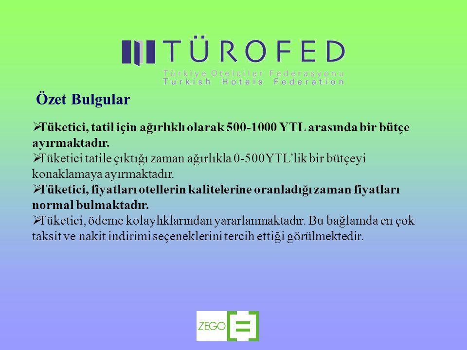 Özet Bulgular Tüketici, tatil için ağırlıklı olarak 500-1000 YTL arasında bir bütçe ayırmaktadır.