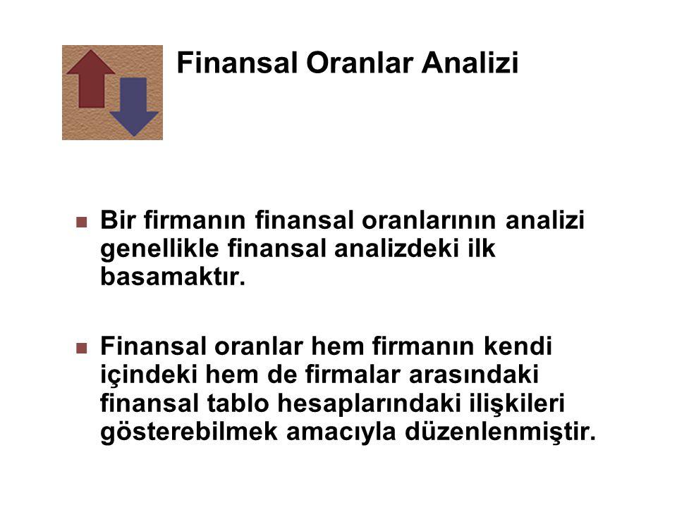Finansal Oranlar Analizi