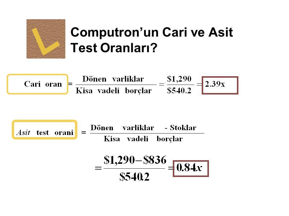 Computron'un Cari ve Asit Test Oranları