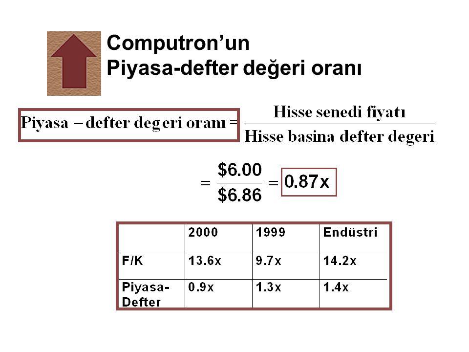 Computron'un Piyasa-defter değeri oranı