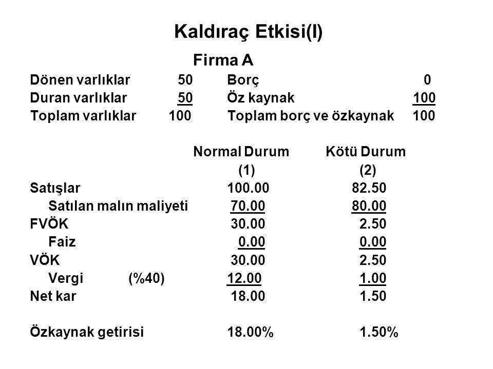 Kaldıraç Etkisi(I) Firma A Dönen varlıklar 50 Borç 0