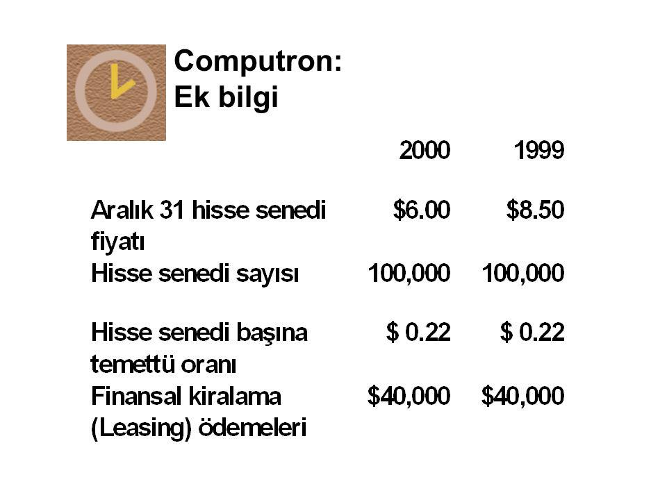 Computron: Ek bilgi