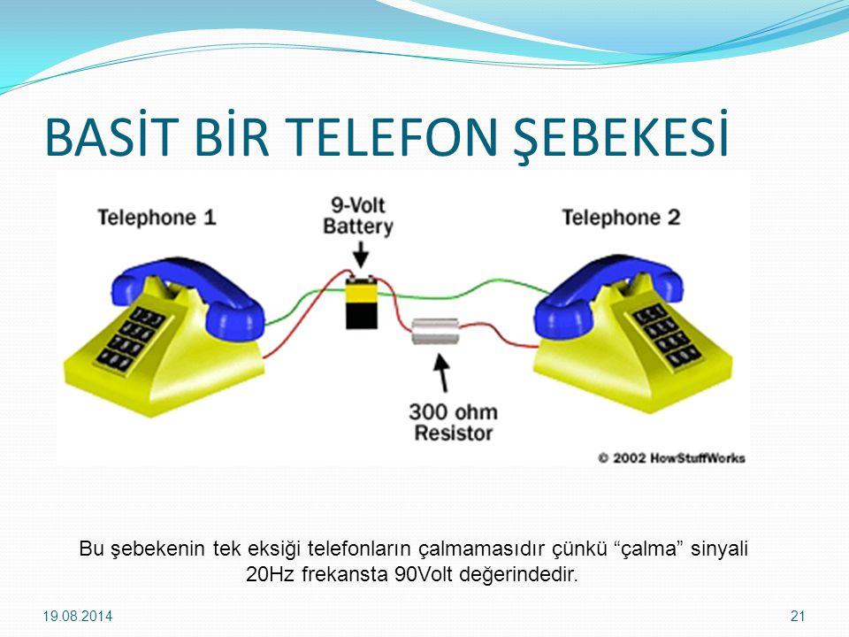 BASİT BİR TELEFON ŞEBEKESİ