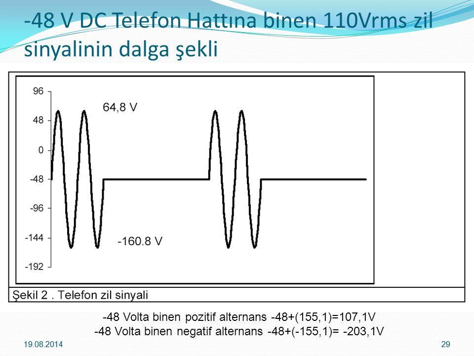 -48 V DC Telefon Hattına binen 110Vrms zil sinyalinin dalga şekli